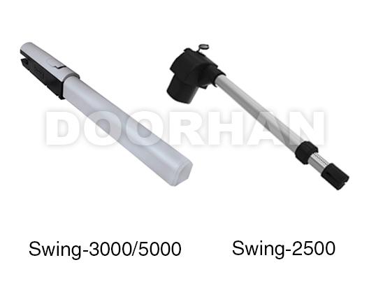 электропривод swing