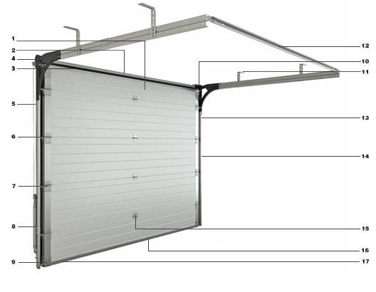 схема гаражных ворот