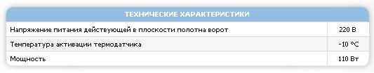 параметры обогревателя