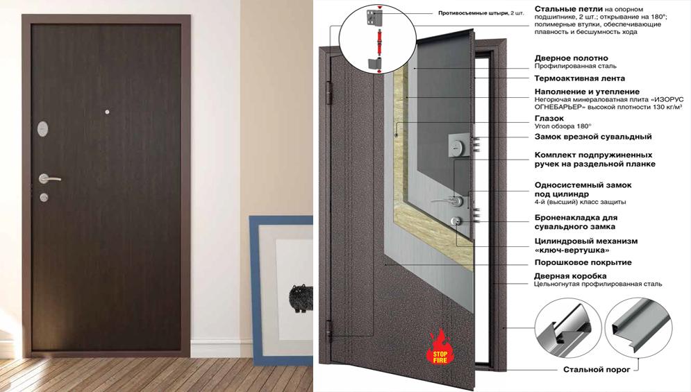 двери дорхан komfort