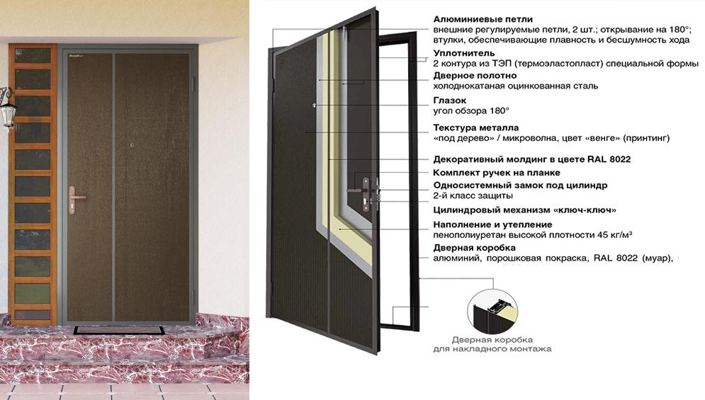 дверь дорхан m-line